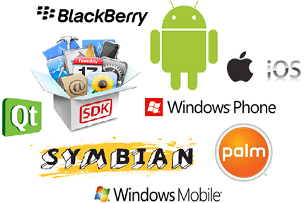 Mobile-Apps-Platforms