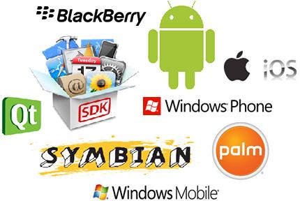 Mobile-Apps-Platforms