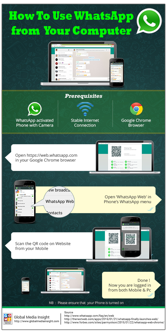 Learn How to Use WhatsApp from Your Computer