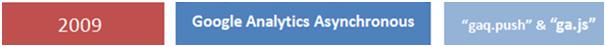 google analytics asynchronous