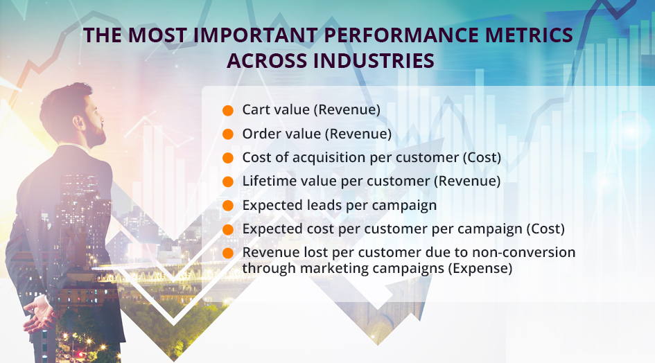 most-important-metrics-for-most-industries