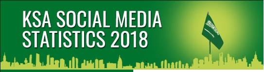 Saudi Arabia Social Media Statistics Banner