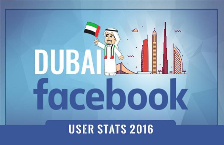 Number of Facebook Users in Dubai