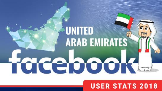 UAE Facebook Statistics Infographic