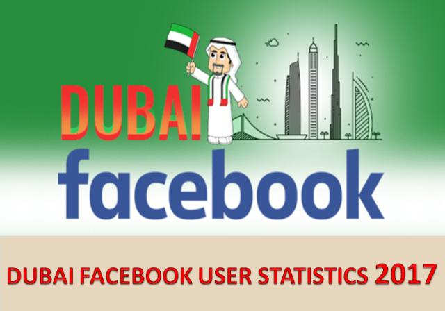 Dubai-FB-Users-2017