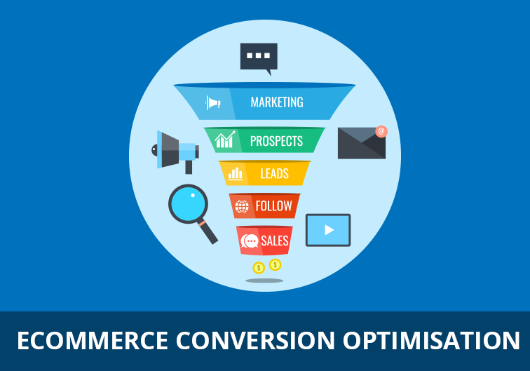 74fb3989f3 Why Do You Need Conversion Optimization For Your ECommerce Venture ...