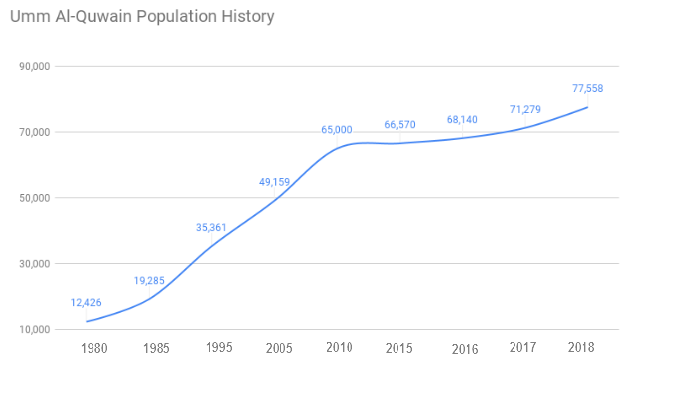 male and female population of india
