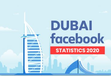 dubai facebook users stats