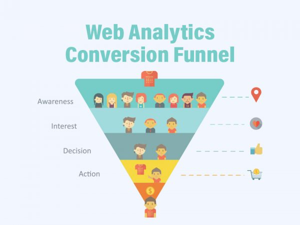 Web Analytics Conversion Funnel