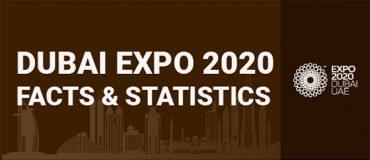dubai expo 2020 statistics