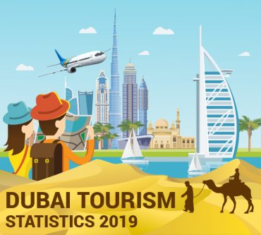 tourism in dubai statistics