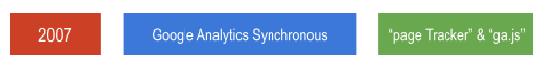 2. Google Analytics Synchronous Code