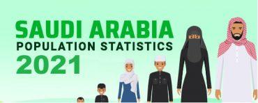 2021 saudi population