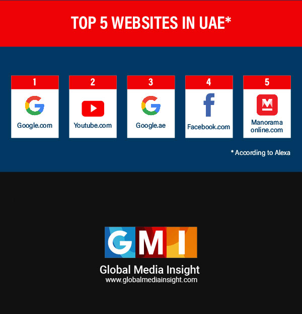 uae top websites 2020