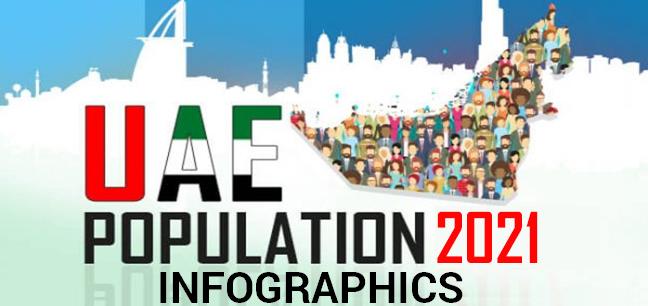 2021 uae population