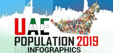 uae population stats 2019