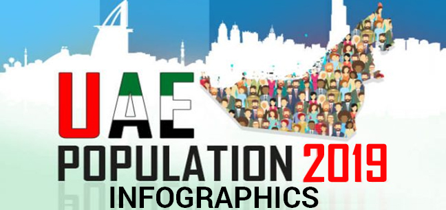 UAE Population Statistics in 2019 (Infographics) | GMI