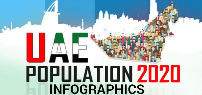 uae population 2020 stats