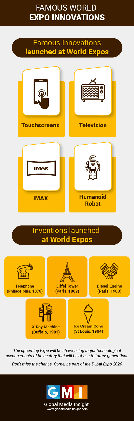 world expo inventions